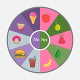 Ungesunde Fertigkost und gesunde Nahrung Vektor infographic Stockbild
