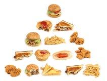 Ungesunde Nahrungsmittelpyramide Stockbild
