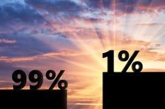 Ungleichheits- und Ungerechtigkeitskonzept Lizenzfreie Stockbilder