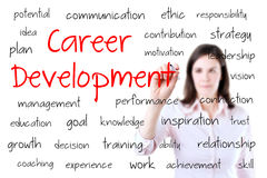 Ungt begrepp för utveckling för karriär för handstil för affärskvinna. Isolerat på vit. Arkivbilder