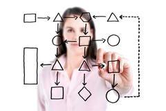 Ungt diagram för flödesdiagram för process för handstil för affärskvinna på skärmen som isoleras. Arkivfoto