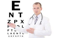 Ungt manligt doktorsögonläkare- och ögonprovdiagram som isoleras på Arkivbild