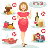 Unhealthy food for pregnant woman. Stock Image