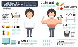 Unhealthy lifestyle before becoming healthy and strong. The comparison of the man who had unhealthy lifestyle before becoming healthy and strong. illustration Royalty Free Stock Photography