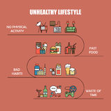 Unhealthy lifestyle vector infographic information in line style. Unnatural life background illustration. Junk food and Stock Image