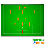 Football tactics Stock Images