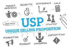 Unique selling proposition Stock Images