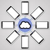 Unità di calcolo della nube Fotografie Stock