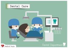 Unità di cure odontoiatriche in ospedale Vettore Progettazione piana Fotografia Stock Libera da Diritti