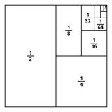 Unit fractions drawn as portions of a square. One divided by the first six powers of two. First six summands of infinite series 1/2, 1/3, 1/4, 1/8, 1/16, 1/64 Royalty Free Stock Images