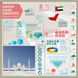United Arab Emirates  infographics, statistical data, sights Royalty Free Stock Photography