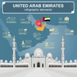 United Arab Emirates  infographics, statistical data, sights Royalty Free Stock Photo