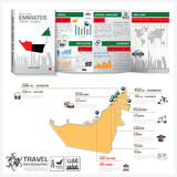United Arab Emirates Travel Guide Book Business Infographic With Stock Photos