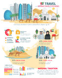 United Arab Emirates Travel Infographic. With map and data of tourist visits vector illustration stock illustration