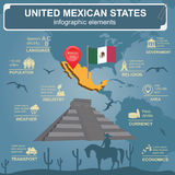 United Mexican States infographics, statistical data, sights Stock Photos