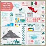 United Mexican States infographics, statistical data, sights Royalty Free Stock Photography