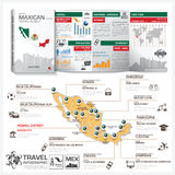 United Mexican States Travel Guide Book Business Infographic Wit Royalty Free Stock Images