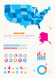 United States of America Infographic Stock Photos