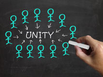 Unity On Blackboard Shows Partner Unity Or Royalty Free Stock Images