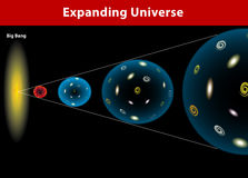 Universe expanding. Vector diagram stock illustration