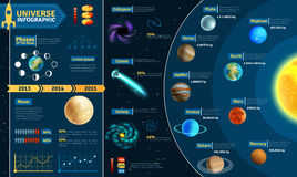 Universe infographic. Astronomical scientific space research universe infographic charts composition poster with solar system celestial bodies abstract vector Stock Photos