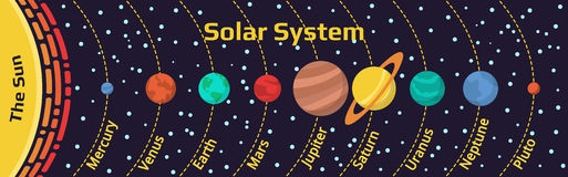 Universe Infographic Of Our Solar System. Royalty Free Stock Images