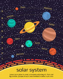 Universe Infographic Of Our Solar System. Stock Image