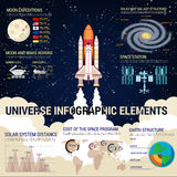 Universe infographic with space shuttle and Earth Royalty Free Stock Image