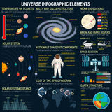 Universe infographics elements template Royalty Free Stock Images