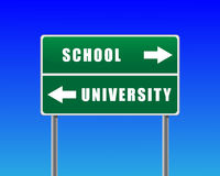 Universidad de la escuela de Roadsign. Fotografía de archivo libre de regalías