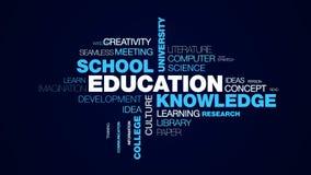 Universidad de la escuela del conocimiento de la educación que estudia la nube animada de la palabra del estudiante universitario metrajes