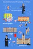 Universidade da faculdade da escola da ordem da educação ilustração stock