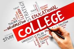 université image libre de droits