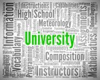 Universitetordet indikerar den universitets- akademin och universitet Arkivfoton
