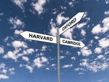 Universities road sign Royalty Free Stock Photo