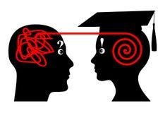 University Mentoring Royalty Free Stock Image