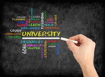 UNIVERSITY word cloud, education concept on chalkboard Royalty Free Stock Photo