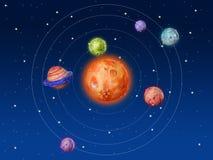 Universo hecho a mano de la fantasía de los planetas del espacio stock de ilustración