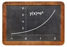 Unlimited (exponential) growth Stock Image