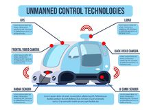 Unmanned Vehicle Control Infographics Royalty Free Stock Photo