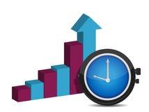 Uno schema con l'orologio Immagine Stock