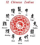 Uno zodiaco dei 12 cinesi Immagine Stock