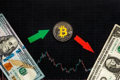 Unprofitable investment of depreciation of virtual money bitcoin. Green red arrow, silver bitcoin and dollars go down on forex royalty free stock photography