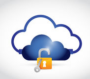 unsecured cloud computing connection illustration Royalty Free Stock Photography