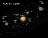 Unser Sonnensystem Stockbild