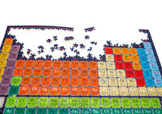 Unsolved puzzle of the chemical periodic table Royalty Free Stock Photo