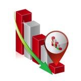Unten fallen Diagrammdiagramm-Standortzeiger Stockfotos