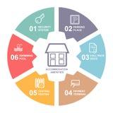 Unterkunftsannehmlichkeiten infographics Lizenzfreies Stockfoto