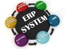 Unternehmens-Hilfsmittel-Planung Lizenzfreies Stockfoto