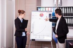Unternehmensarbeitskräfte in einem Büro nahe bei einer Flip-Chart lizenzfreie stockfotografie